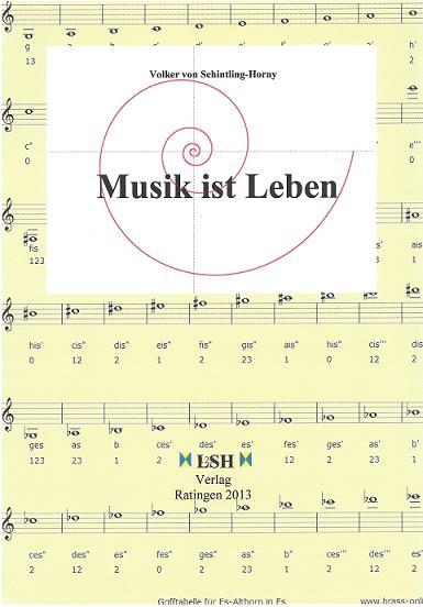 MusikIstLebTitel1